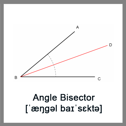 Angle-Bisector